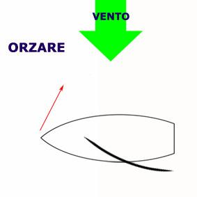 orzare-sailing-holidays-vacanze-in-barca-a-vela